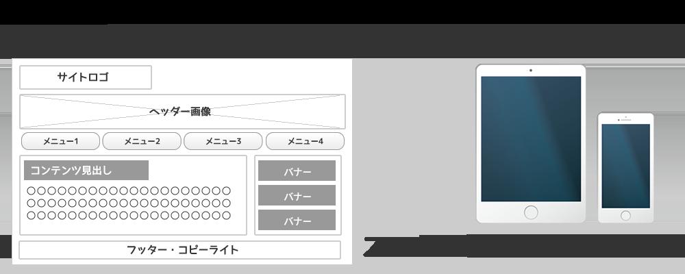 サイトデザインのご提案・制作を進めて参ります。